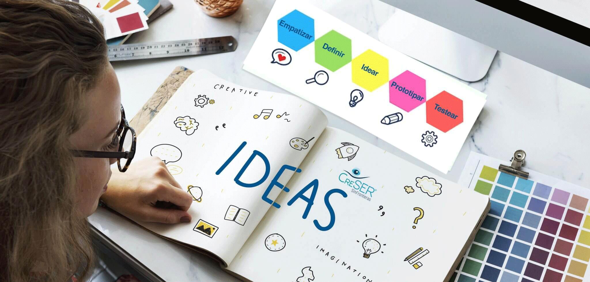 Entrenamiento Fundamentos de Design Thinking